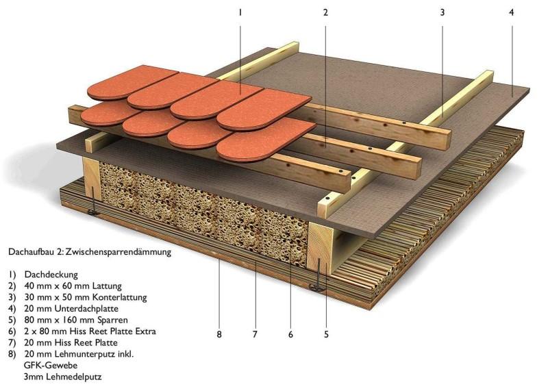 detailanwendungen unserer schilfd mmstoffe. Black Bedroom Furniture Sets. Home Design Ideas